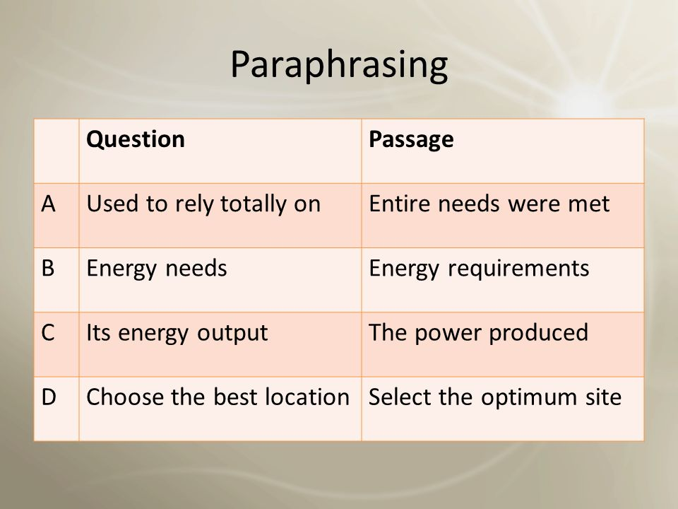 Paraphrasing Question Passage A Used to rely totally on