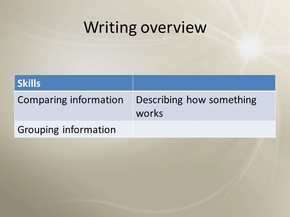 Writing overview Skills Comparing information