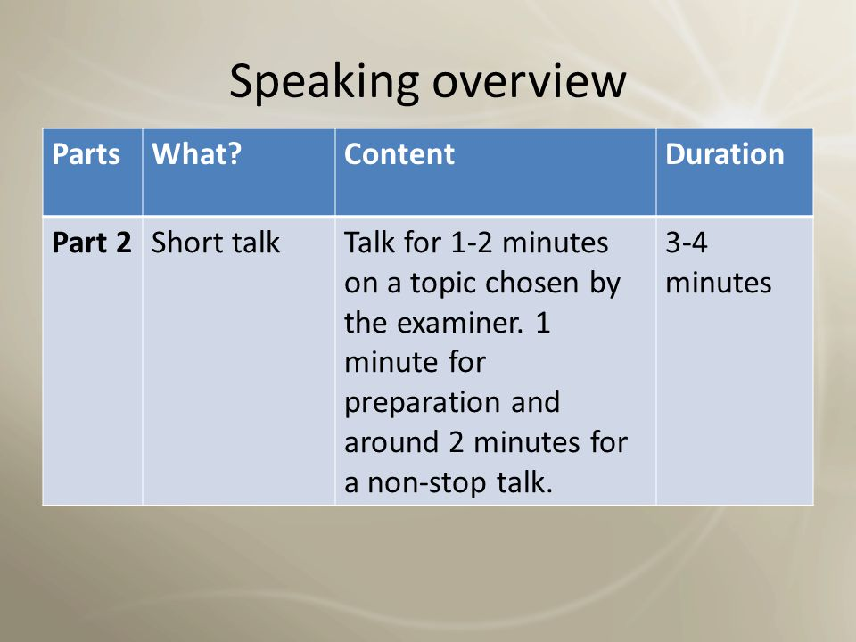 Speaking overview Parts What Content Duration Part 2 Short talk