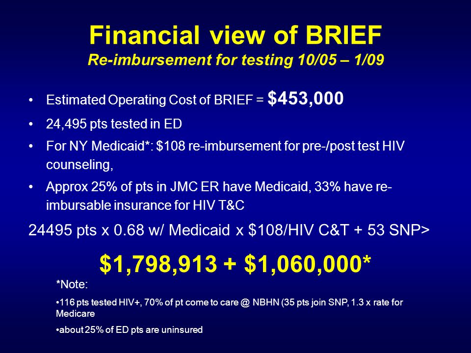 Financial view of BRIEF Re-imbursement for testing 10/05 – 1/09