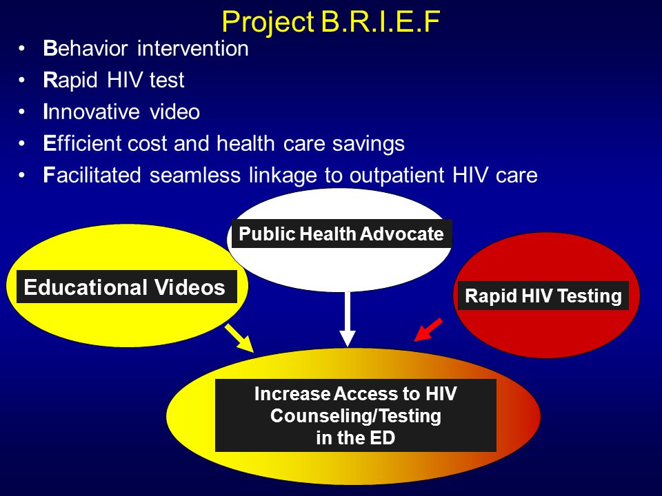 Increase Access to HIV Counseling/Testing