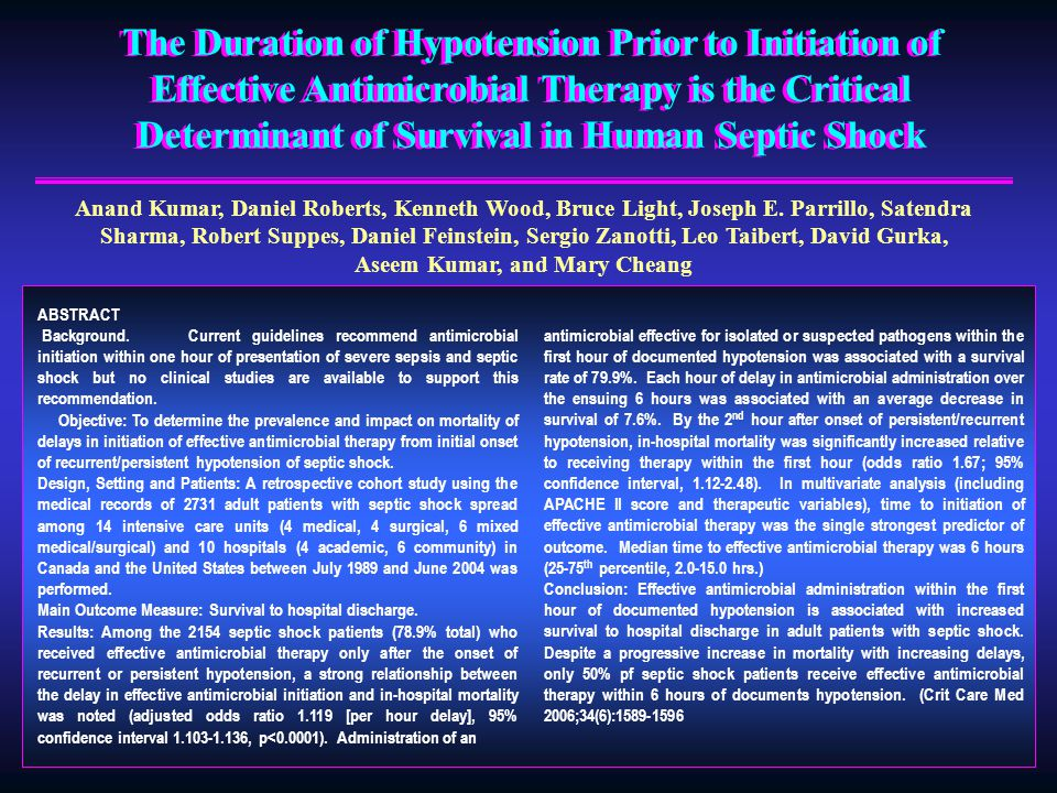 The Duration of Hypotension Prior to Initiation of Effective Antimicrobial Therapy is the Critical Determinant of Survival in Human Septic Shock