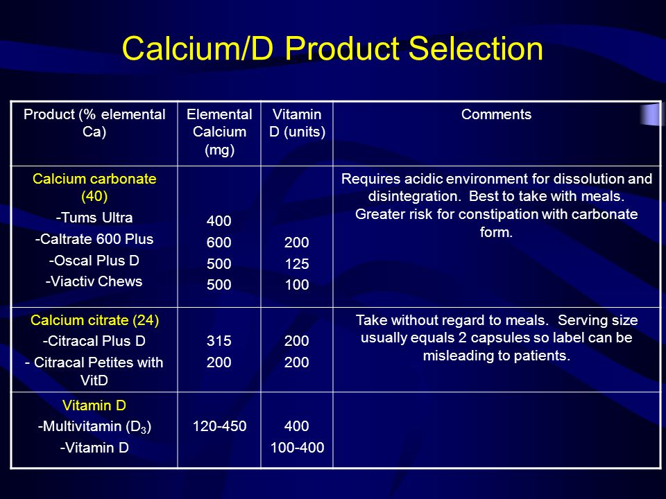 Calcium/D Product Selection