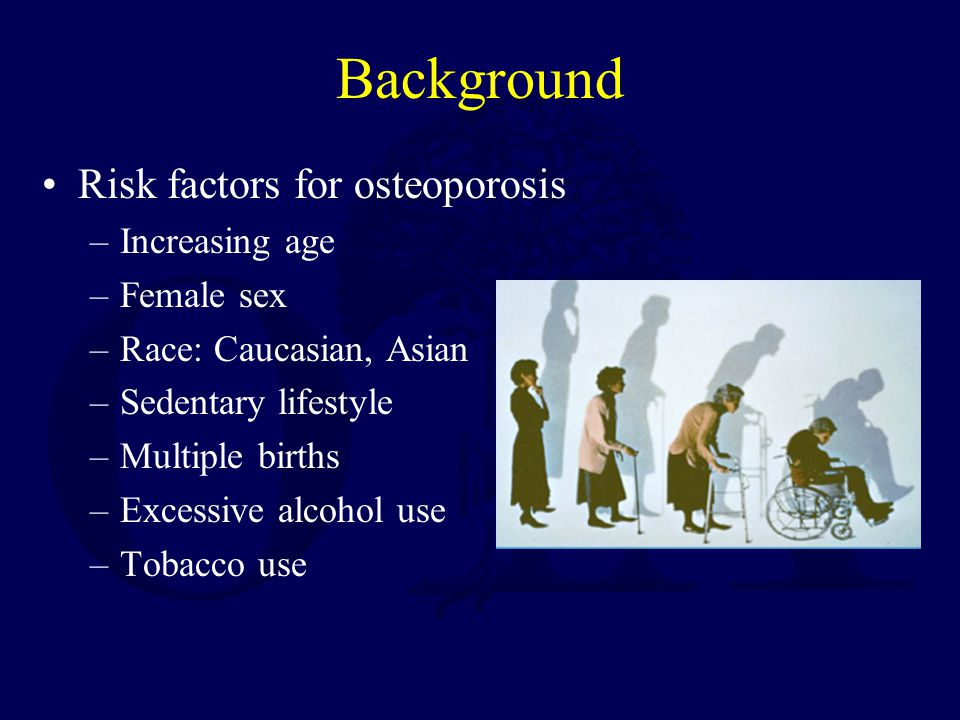 Background Risk factors for osteoporosis Increasing age Female sex