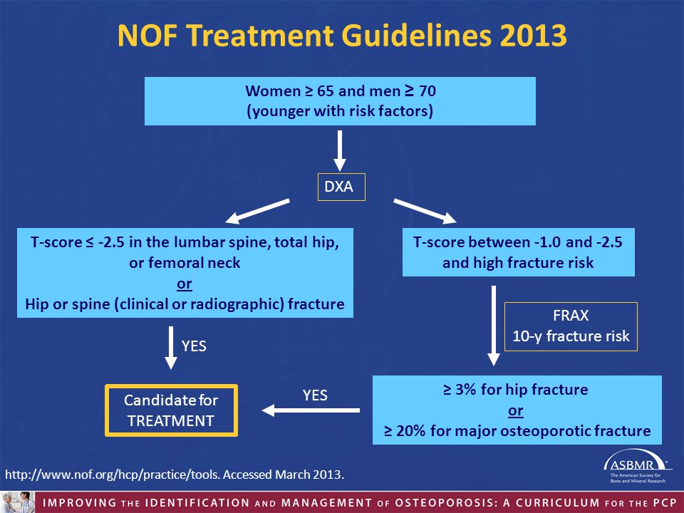 NOF Treatment Guidelines 2013
