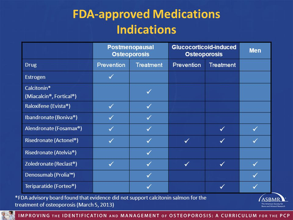 FDA-approved Medications Indications