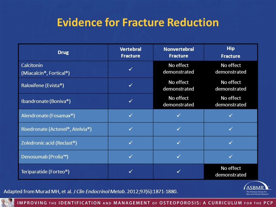 Evidence for Fracture Reduction