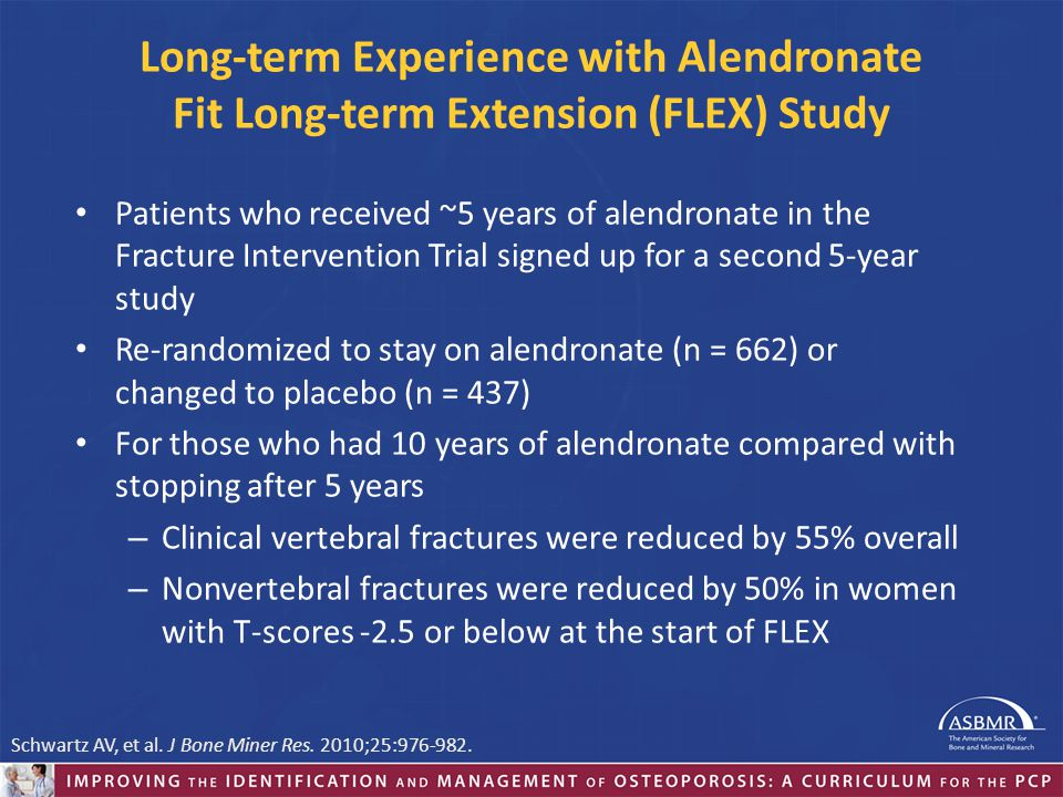 Long-term Experience with Alendronate Fit Long-term Extension (FLEX) Study