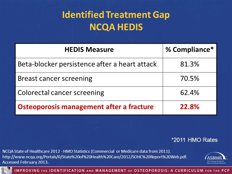 Identified Treatment Gap NCQA HEDIS