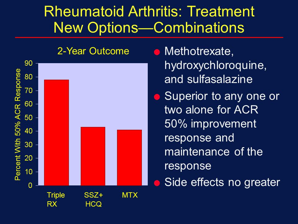 Rheumatoid Arthritis: Treatment New Options—Combinations