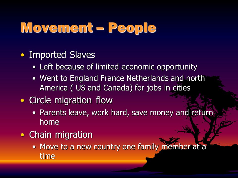 Movement – People Imported Slaves Circle migration flow