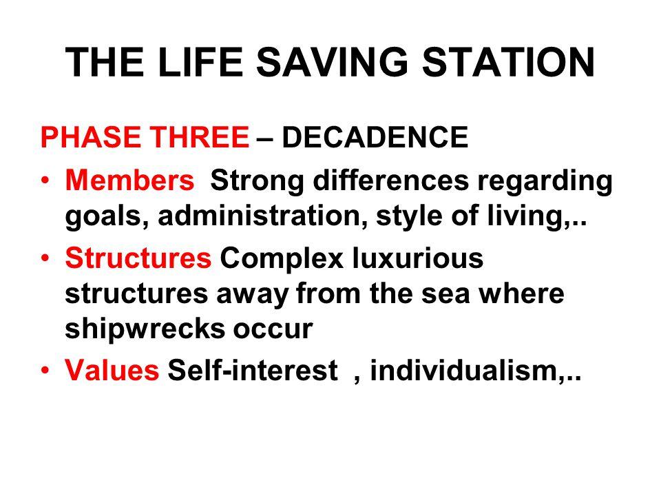 THE LIFE SAVING STATION