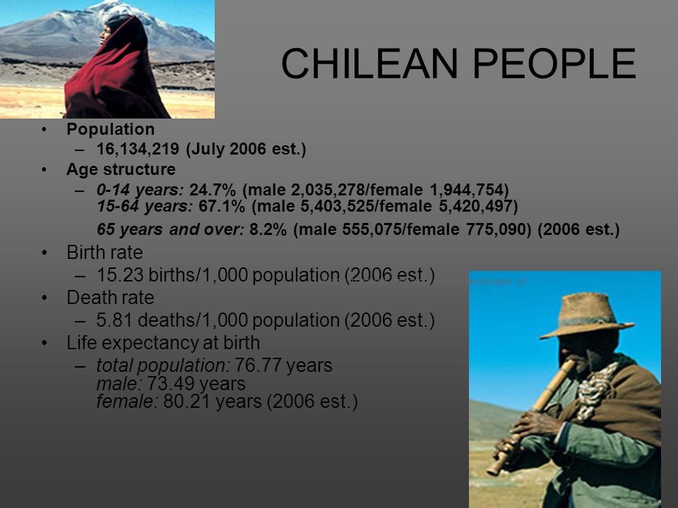 CHILEAN PEOPLE Birth rate 15.23 births/1,000 population (2006 est.)