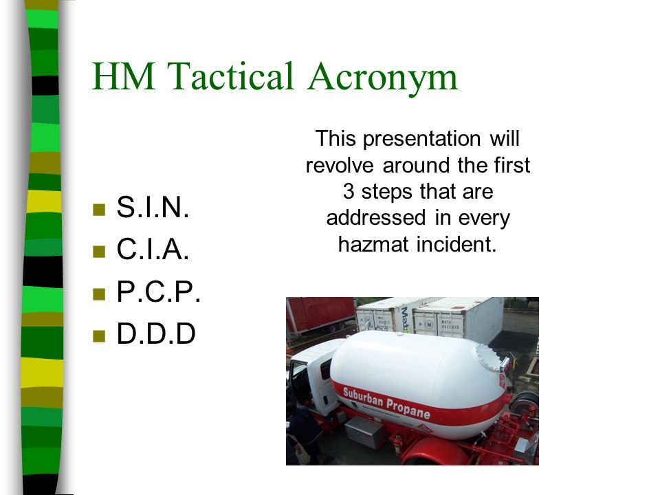 HM Tactical Acronym S.I.N. C.I.A. P.C.P. D.D.D