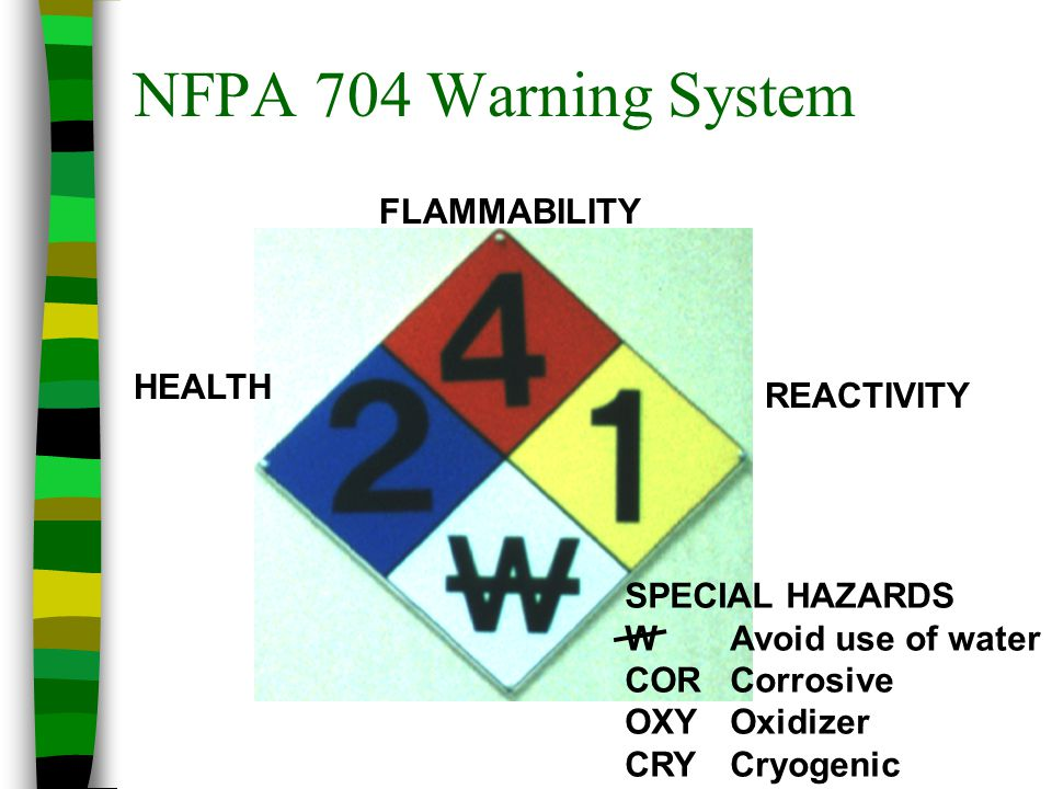NFPA 704 Warning System FLAMMABILITY HEALTH REACTIVITY SPECIAL HAZARDS
