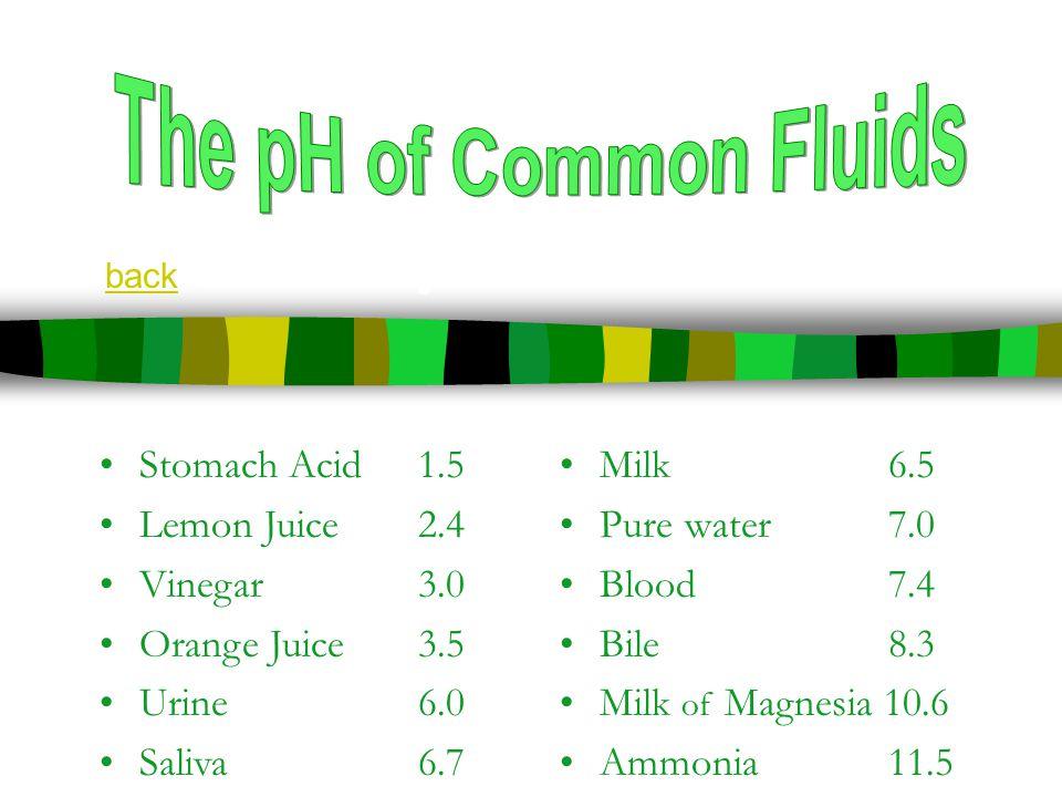 pH JEOpHARDY! The pH of Common Fluids Stomach Acid 1.5 Lemon Juice 2.4