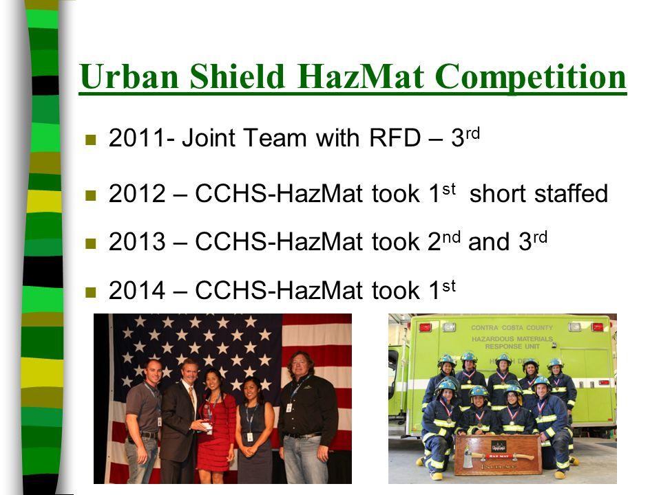 Urban Shield HazMat Competition
