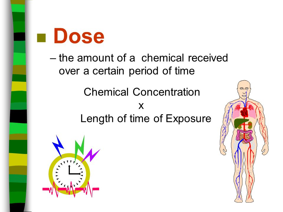 Dose the amount of a chemical received over a certain period of time