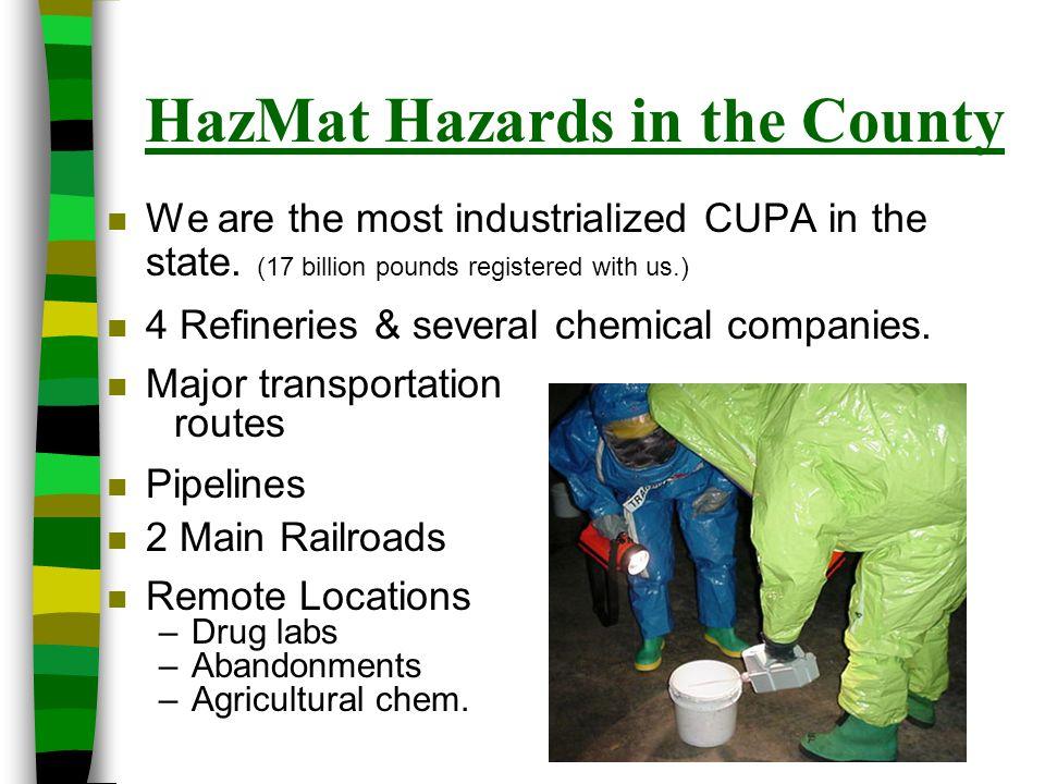 HazMat Hazards in the County