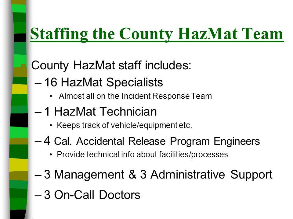Staffing the County HazMat Team