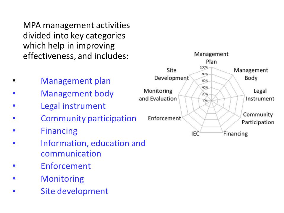 MPA management activities divided into key categories which help in improving effectiveness, and includes: