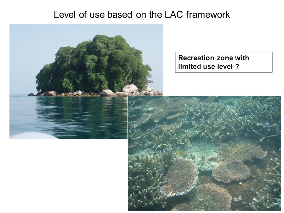 Level of use based on the LAC framework