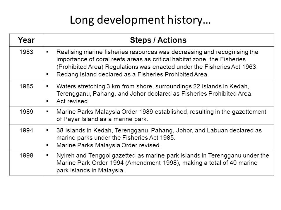 Long development history…