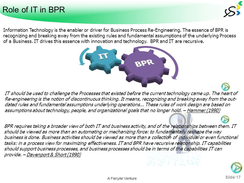 Role of IT in BPR BPR. IT.