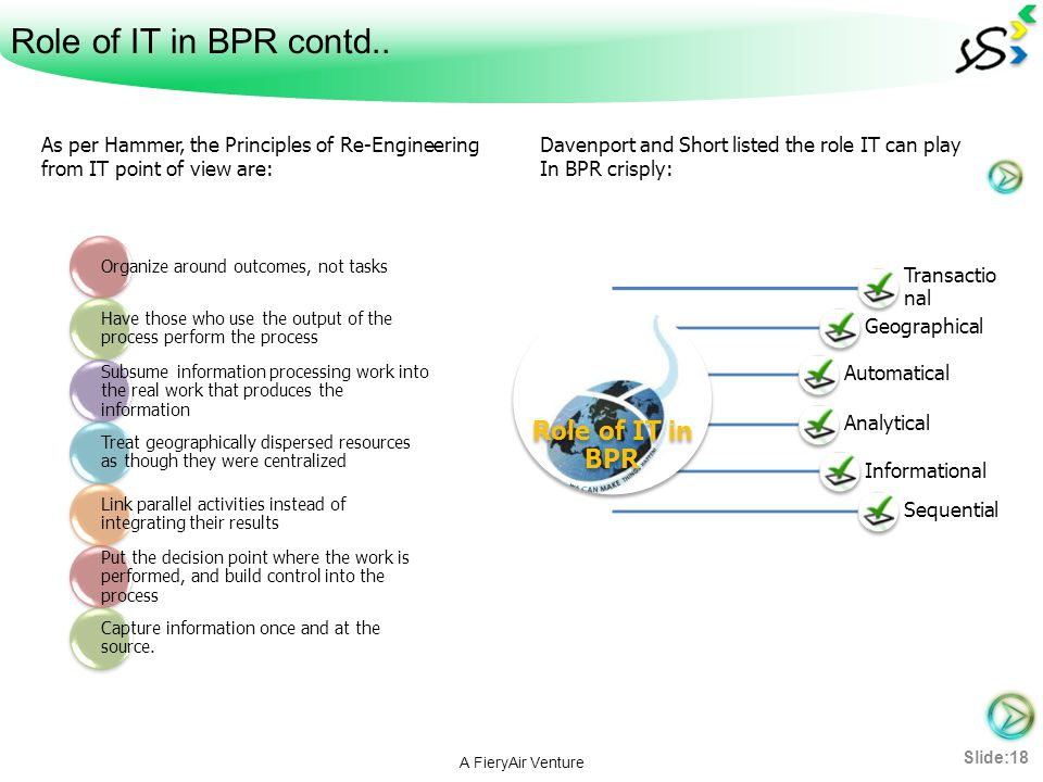 Role of IT in BPR contd.. Role of IT in BPR Transactional Geographical