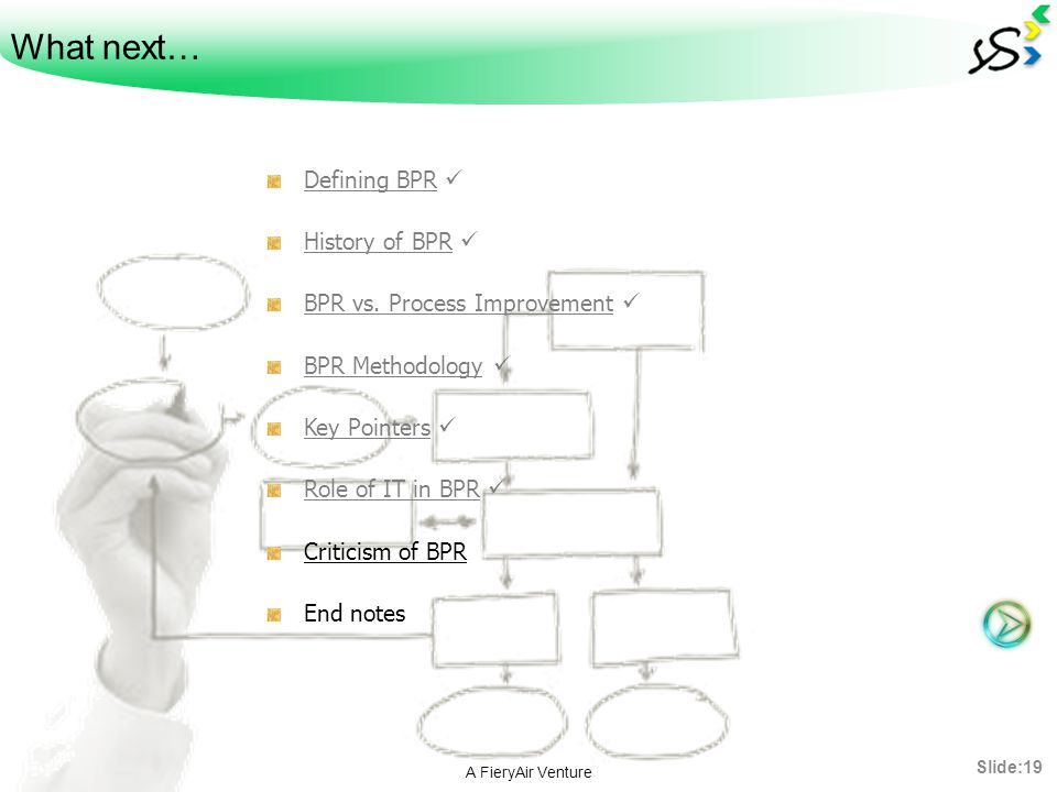 What next… Defining BPR  History of BPR 