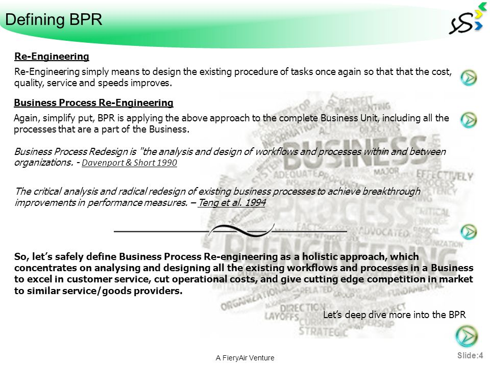 Defining BPR Re-Engineering