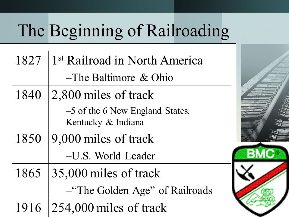 The Beginning of Railroading