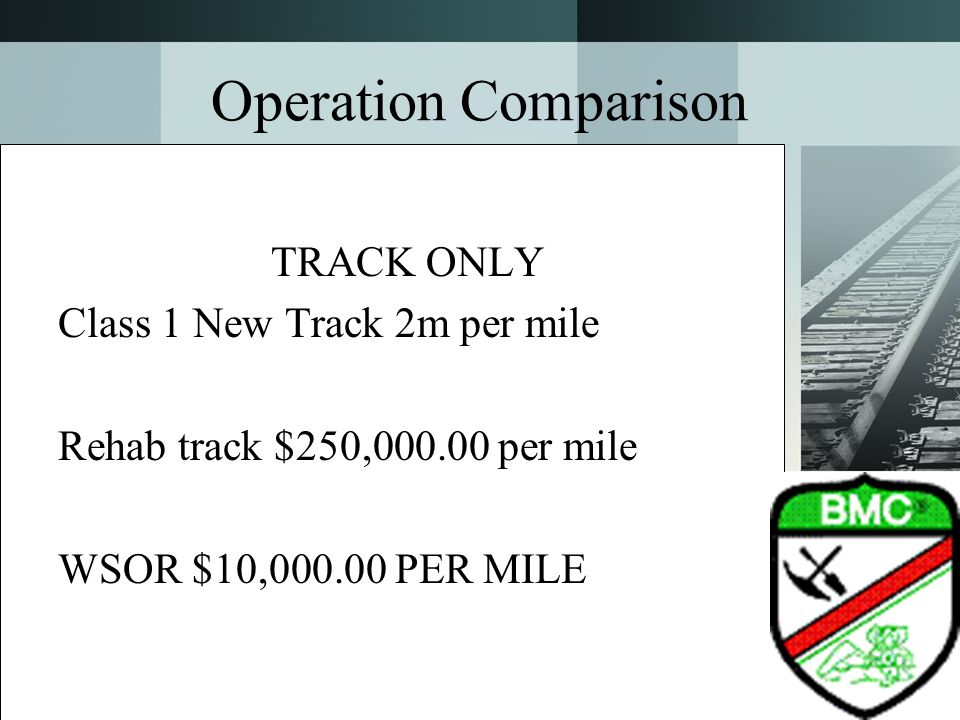 Operation Comparison TRACK ONLY Class 1 New Track 2m per mile