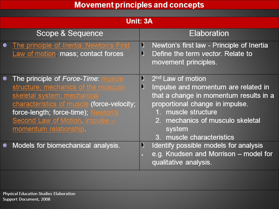 Movement principles and concepts
