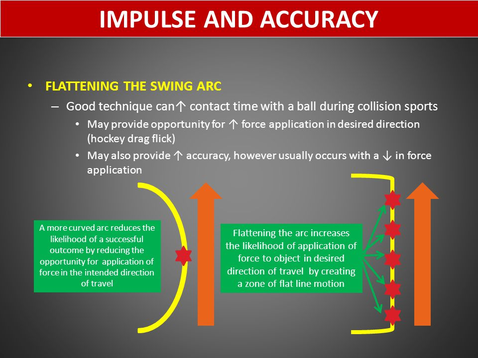IMPULSE AND ACCURACY FLATTENING THE SWING ARC