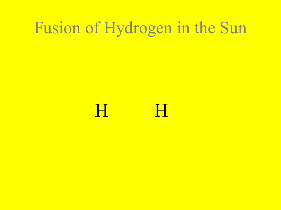 Fusion of Hydrogen in the Sun