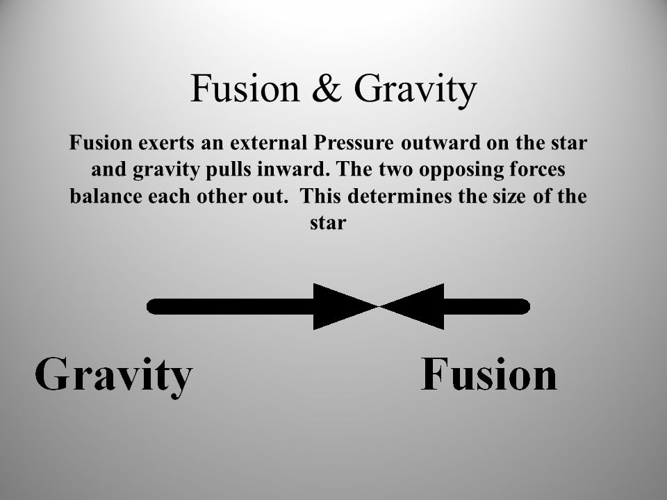 Fusion & Gravity