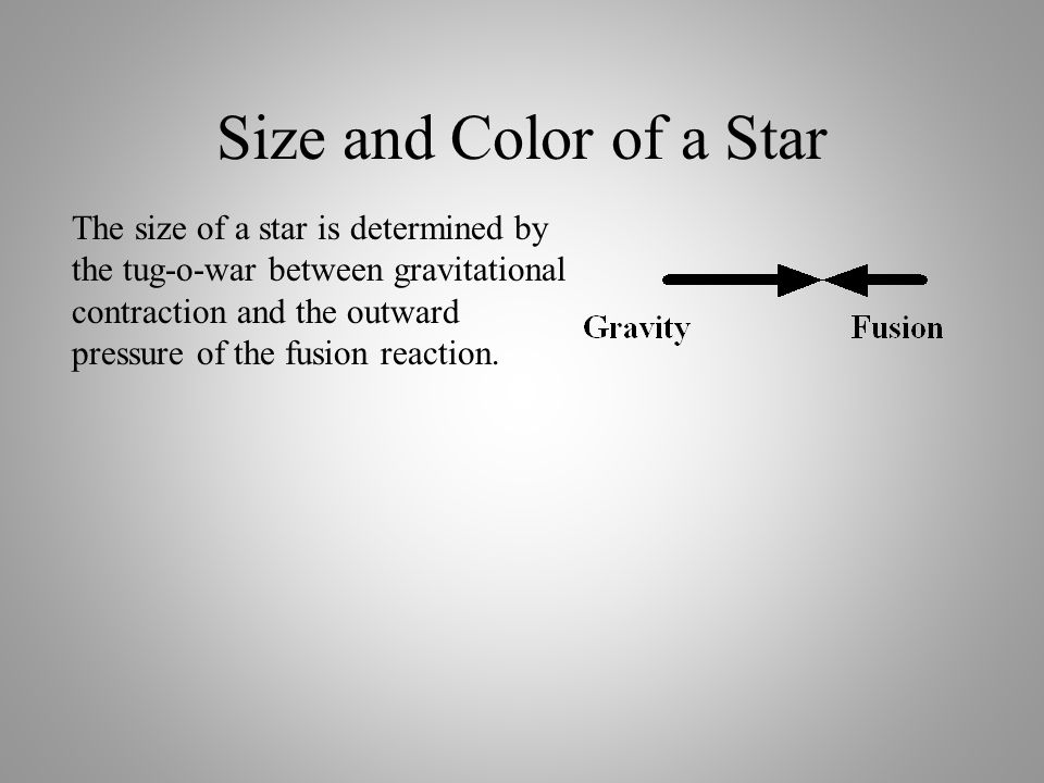 Size and Color of a Star