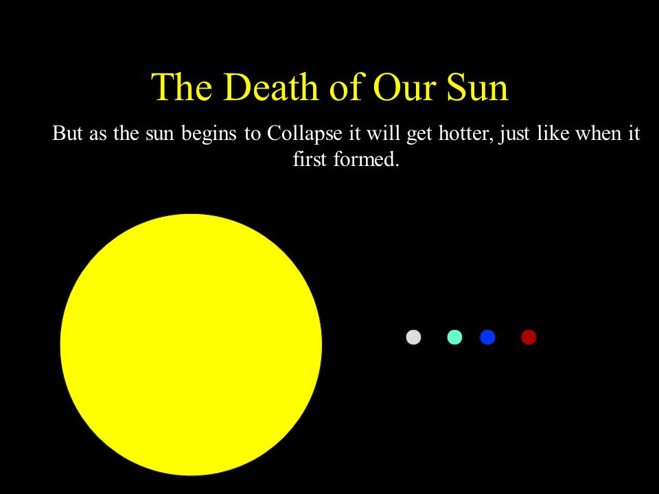 The Death of Our Sun But as the sun begins to Collapse it will get hotter, just like when it first formed.