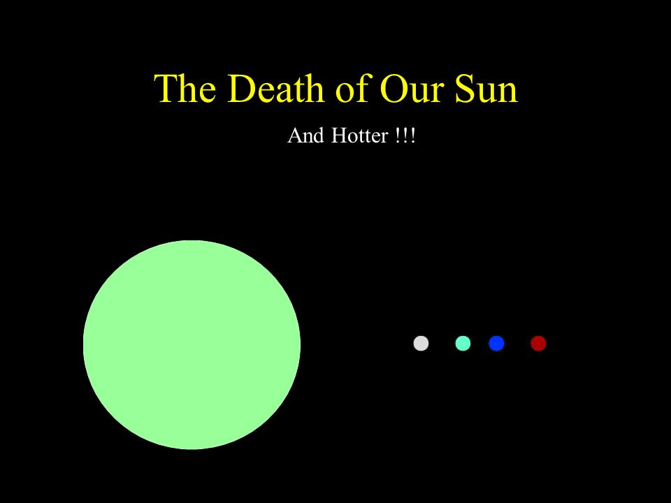 The Death of Our Sun And Hotter !!!
