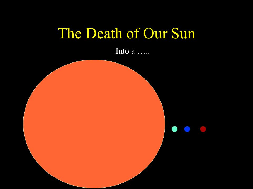 The Death of Our Sun Into a …..
