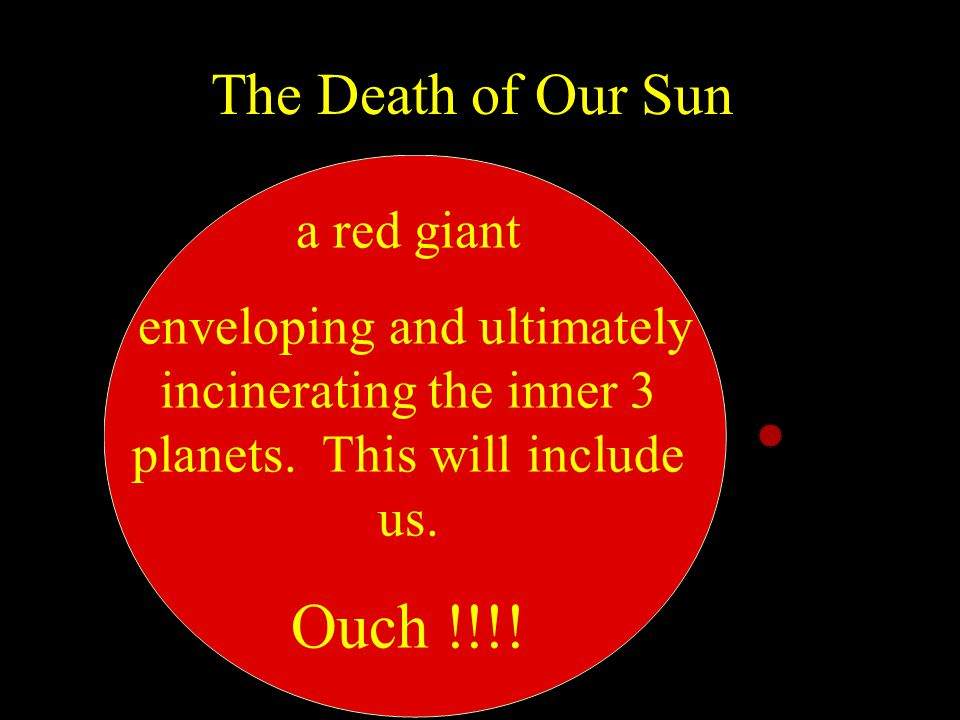 Ouch !!!! The Death of Our Sun a red giant