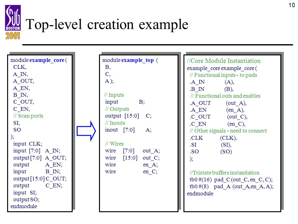 Top-level creation example