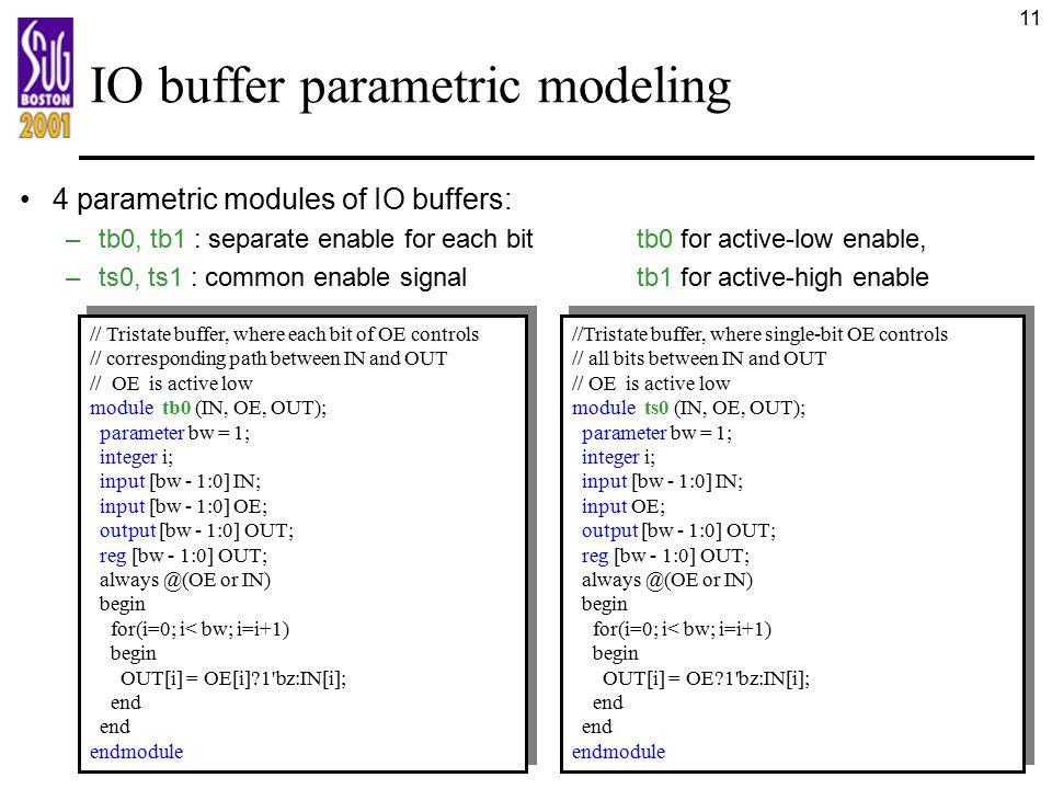 IO buffer parametric modeling