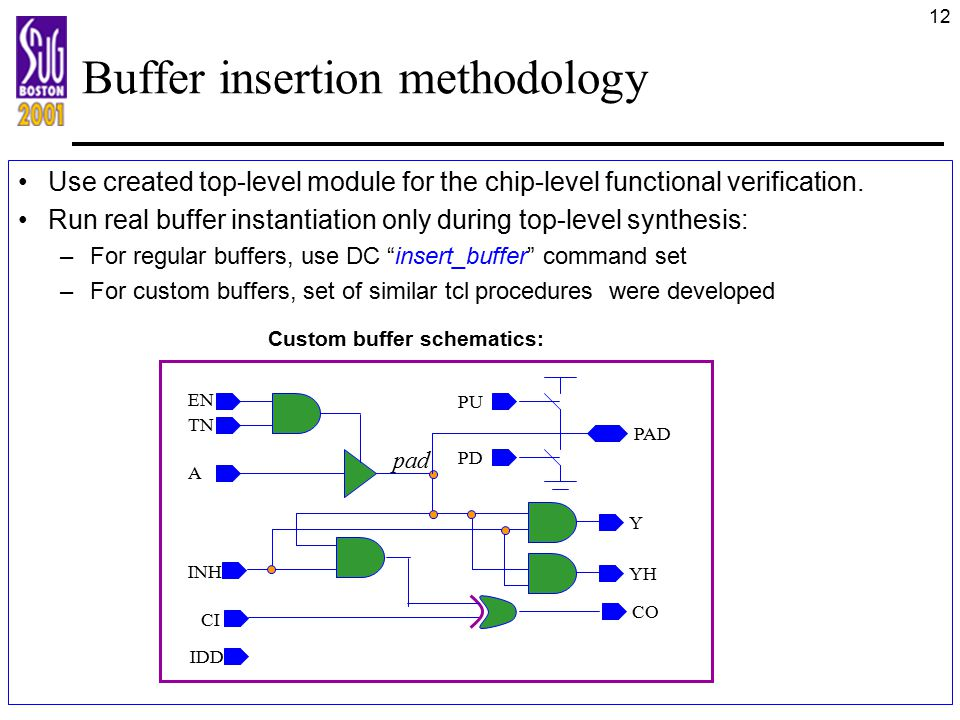 Buffer insertion methodology