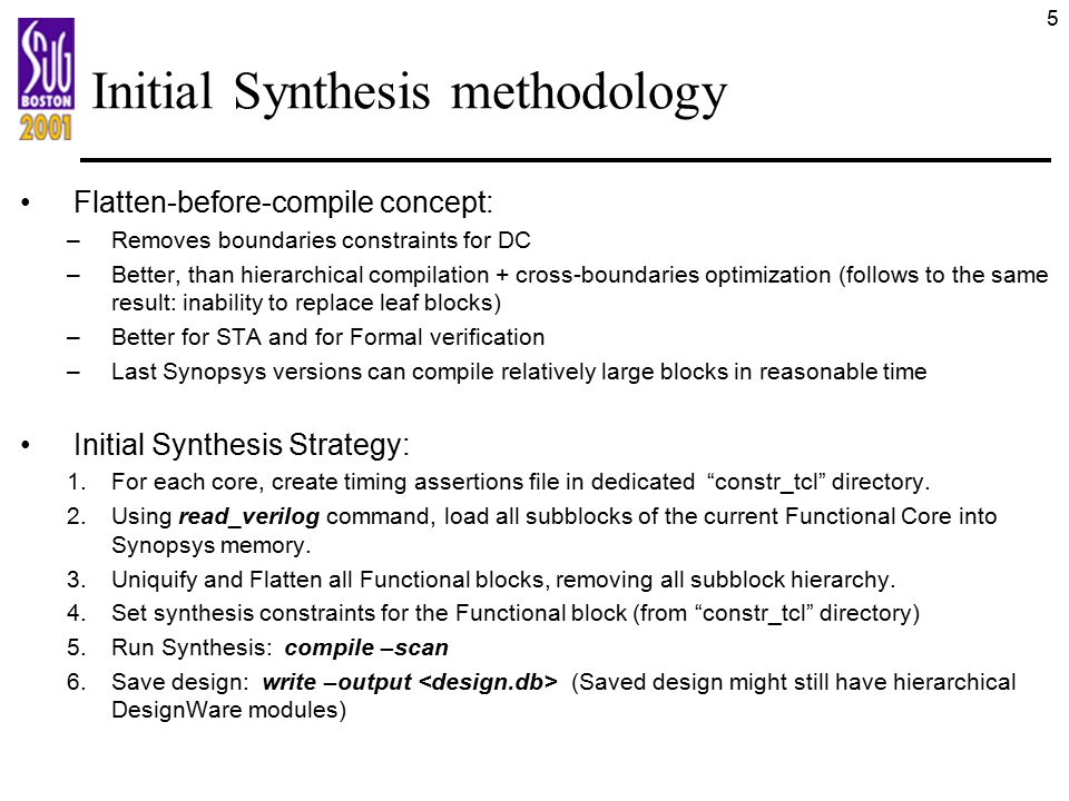 Initial Synthesis methodology