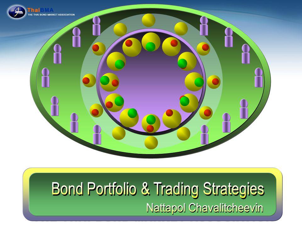 Bond Portfolio & Trading Strategies Nattapol Chavalitcheevin