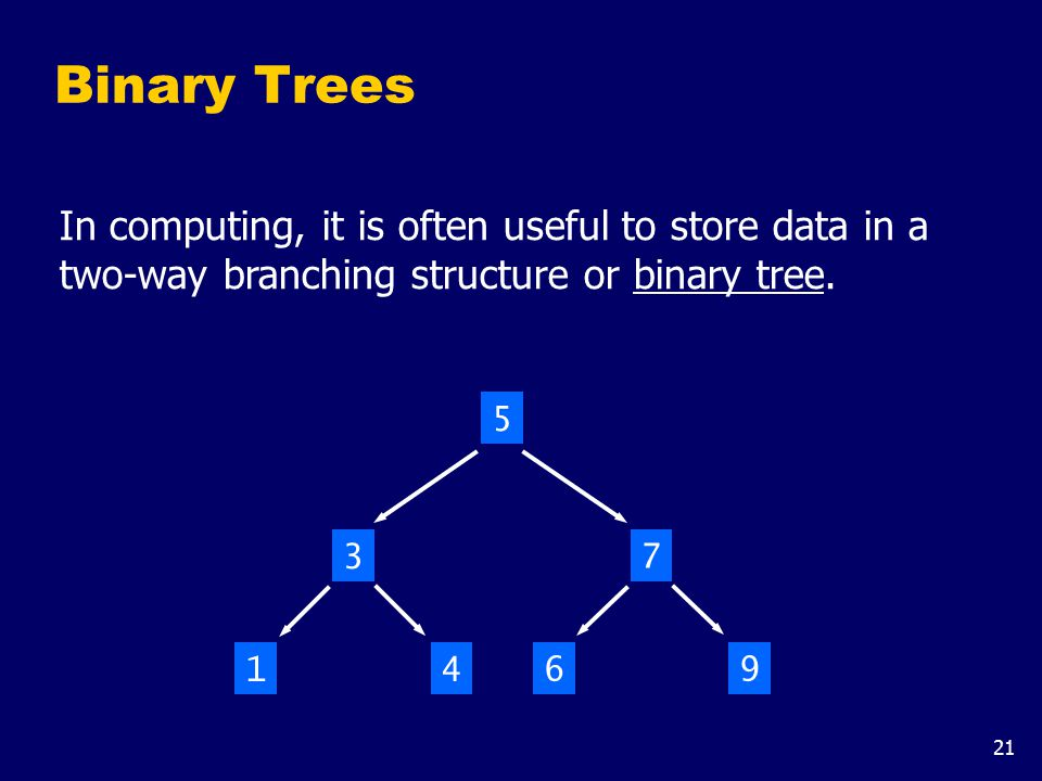 Using recursion, a suitable new type to represent such binary trees can be declared by: