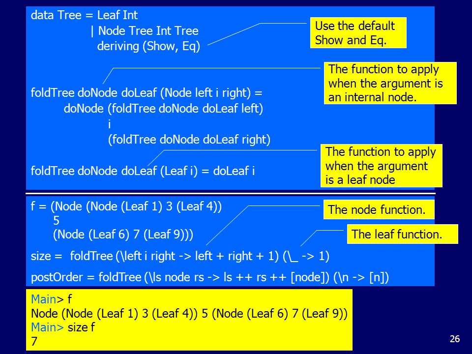 data Tree = Leaf Int | Node Tree Int Tree deriving (Show,Eq) data Expr = Val Int. | Add Expr Expr.