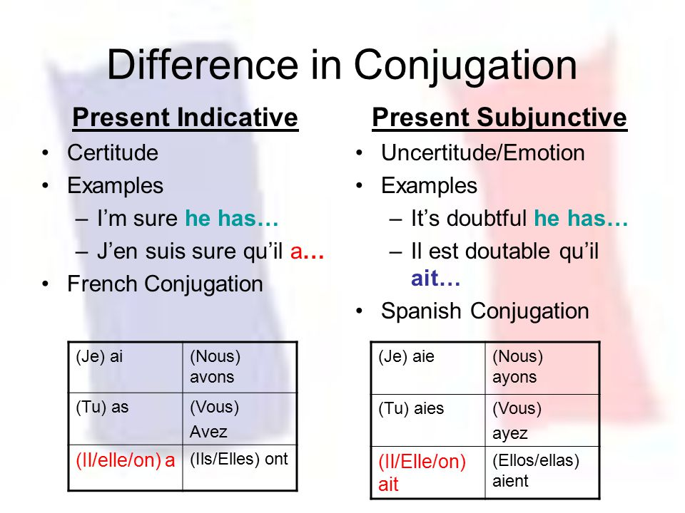 Difference in Conjugation